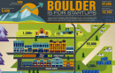 Boulder is for startups