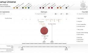 Startup Universe image